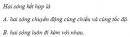 Câu 2 trang 89 SGK Vật Lý 12 Nâng cao