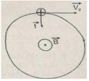 Bài 2 trang 140 SGK Vật Lí 11 Nâng cao