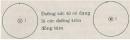 Câu C1 trang 149 SGK Vật Lí 11 Nâng cao