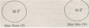 Câu C2 trang 150 SGK Vật Lí 11 Nâng cao