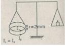 Bài 4 trang 157 SGK Vật Lí 11 Nâng cao
