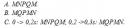 Bài 3 trang 188 SGK Vật Lí 11 Nâng cao