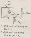 Bài 3 trang 217 SGK Vật Lí 11 Nâng cao