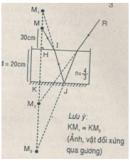 Bài 5 trang 218 SGK Vật Lí 11 Nâng cao
