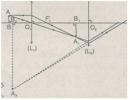 Bài 11 trang 243 SGK Vật lí 11 Nâng cao