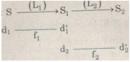 Bài 12 trang 243 SGK Vật lí 11 Nâng cao