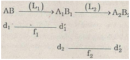Bài 4 trang 263 SGK Vật lí 11 Nâng cao