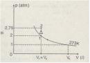 Bài 3 trang 230 SGK Vật lý lớp 10 Nâng cao