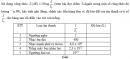 Bài 52 trang 112 SGK Đại số và Giải tích 12 Nâng cao