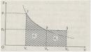 Bài 2 trang 299 SGK Vật lí 10 nâng cao