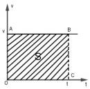 Câu C6 trang 16 SGK Vật lý lớp 10 Nâng cao