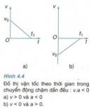 Câu C1 trang 23 Vật Lý 10 Nâng Cao