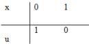 Bài 22 Trang 162 SGK Đại số và Giải tích 12 Nâng cao