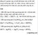 Câu 5 trang 40 SGK Hóa học 11 Nâng cao