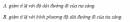 Câu C1 trang 242 SGK Vật Lý 12 Nâng cao