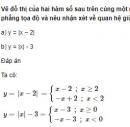 Bài 24 trang 53 SGK Đại số 10 nâng cao