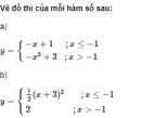 Bài 36 trang 60 SGK Đại số 10 nâng cao