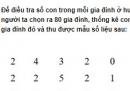 Bài 1 trang 161 SGK Đại số 10 Nâng cao