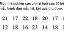 Bài 20 trang 181 SGK Đại số 10 Nâng cao