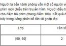 Bài 21 trang 181 SGK Đại số 10 Nâng cao