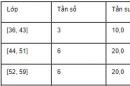 Bài 4 trang 168 SGK Đại số 10 Nâng cao