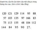 Bài 6 trang 168 SGK Đại số 10 Nâng cao