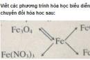 Bài 3 trang 202 SGK hóa học 12 nâng cao