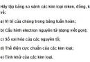 Bài 6 trang 219 SGK hóa học 12 nâng cao