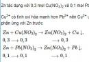 Bài 6 trang 226 SGK hóa học 12 nâng cao