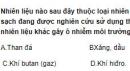 Bài 1 trang 259 SGK hóa học 12 nâng cao