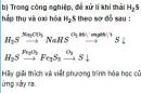 Bài 6 trang 273 SGK hóa học 12 nâng cao