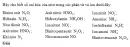 Bài 8 trang 113 SGK Hóa học 10 Nâng cao