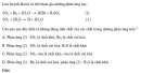 Bài 1 trang 185 SGK Hóa học 10 Nâng cao