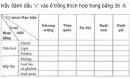Câu hỏi thảo luận số 5 trang 112 SGK Sinh 8