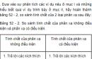 Câu hỏi thảo luận số 3 trang 167 SGK Sinh 8