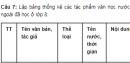 Soạn bài Tổng kết phần văn (tiếp) - Ngắn gọn nhất - Ngữ văn lớp 8 tập 2