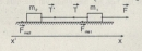 Câu C1 trang 107 SGK Vật Lý 10 Nâng Cao