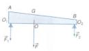 Câu C1 trang 130 SGK Vật Lý 10 Nâng cao