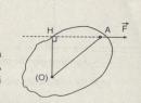 Câu C1 trang 134 SGK Vật Lý 10 Nâng Cao