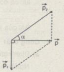 Bài 3 trang 153 SGK Vật lý lớp 10 nâng cao