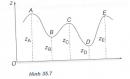 Bài 3 trang 167 SGK Vật lý lớp 10 nâng cao