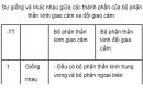 Câu 2 trang 107 SGK Sinh học 11 Nâng cao
