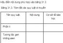 Câu 5 trang 124 SGK Sinh học 12 nâng cao