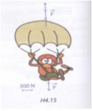 Bài 4 trang 30 sách Tài liệu Dạy – Học Vật lí 8