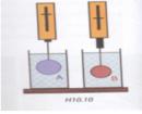 Bài 6 trang 84 sách Tài liệu Dạy – Học Vật lí 8