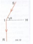Bài 6 trang 32 sách Tài liệu Dạy – Học Vật lí 7