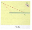 Hoạt động 5 trang 39 sách Tài liệu Dạy – Học Vật lí 7