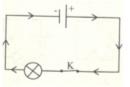 Hoạt động 4 trang 129 sách Tài liệu Dạy – Học Vật lí 7