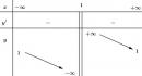 Bài 3 trang 43 SGK Giải tích 12