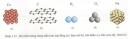 Hoạt động 1 trang 44 Tài liệu dạy - học Hóa học 8 tập 1